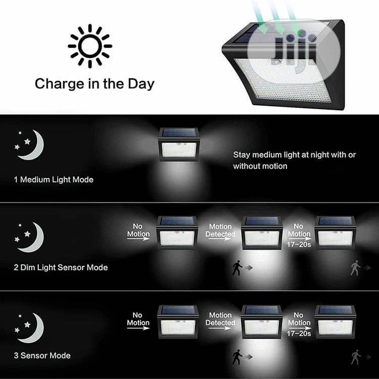 Solar Motion Sensor Light - 60 Leds | Solar Energy for sale in Ikeja, Lagos State, Nigeria