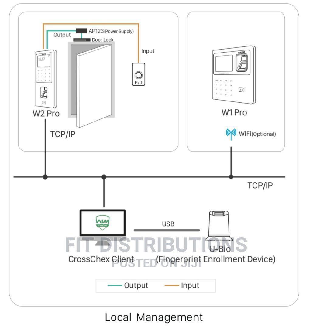 Archive: ANVIZ W2 Pro Fingerprint RFID Access Control